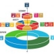 Movimentos globais impactam estratégias de mobilização de recursos das organizações da sociedade civil no Brasil